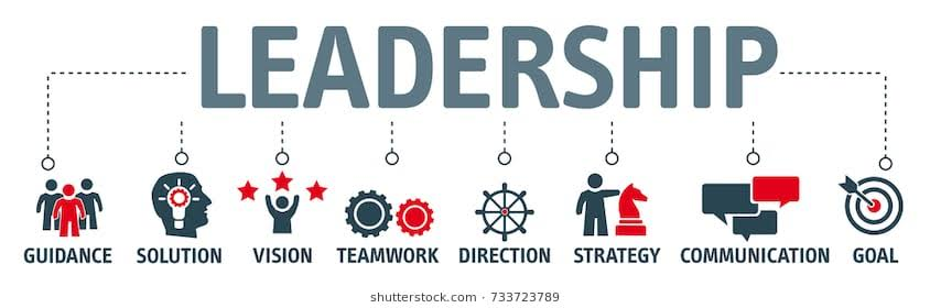 Leadership : business, employees, development